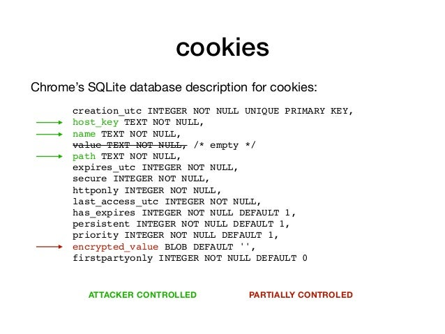 cookies creation_utc INTEGER NOT NULL UNIQUE PRIMARY KEY, host_key TEXT NOT NULL, name TEXT NOT NULL, value TEXT NOT NULL,...