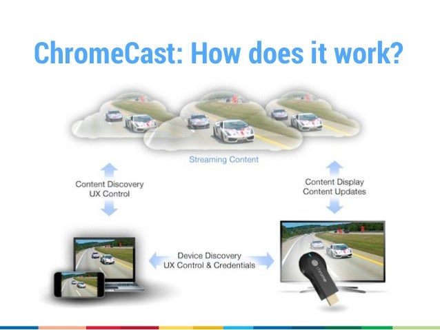 Configuring SonicWALL to work with Chromecast