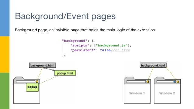 chrome extension address bar event
