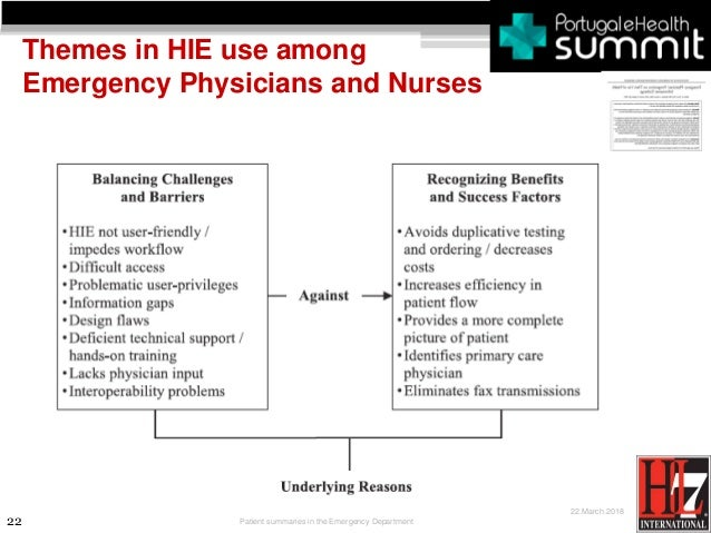 Digitization in the emergency Department: the role of