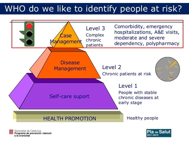 managing enterprise in health and social care This is the course page for msc leadership and management in health and social care at the  the quality of health or social care  managing.