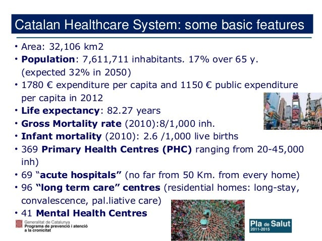 a review of the four basic health care model systems Delivery of health care evaluation studies financing, health lokuge b australia: health system review health systems in transition 2006 8(5): 1–158.