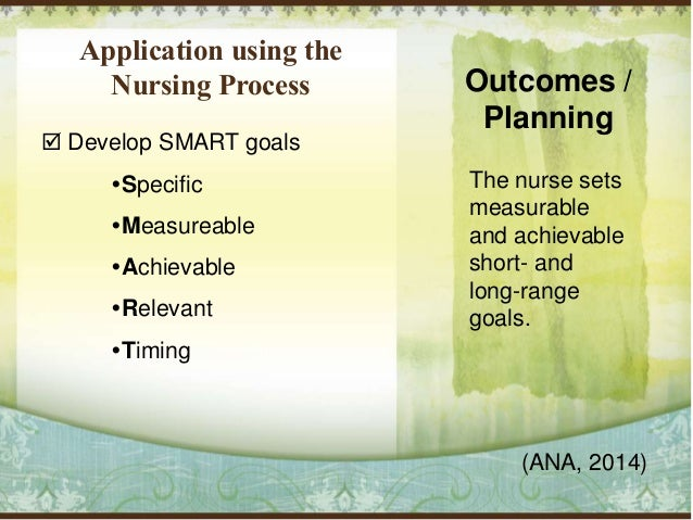 Nursing diagnoses for older adult