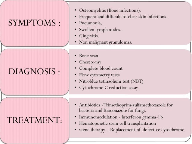 Chronic granulomatous disease(cgd)