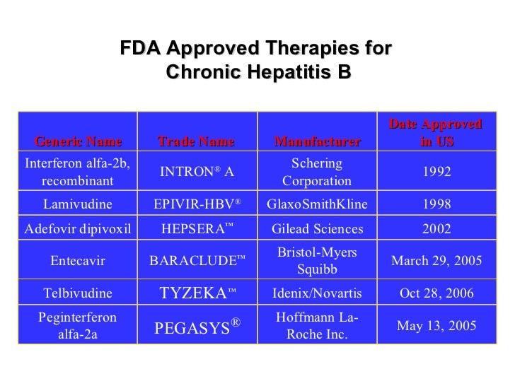 hepatitis case study If anyone has any of those case studies, i have some to trade (hiv & tb, hepatitis, rheumatoid arthritis, and/or thyroid) would appreciate the help.