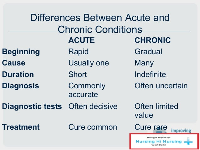 differentiating between acute and chronic pain Acute and chronic pain are different clinical entities acute pain is provoked by a specific disease or injury, serves a useful biologic purpose, is associated with skeletal muscle spasm and sympathetic nervous system activation, and is self-limited.