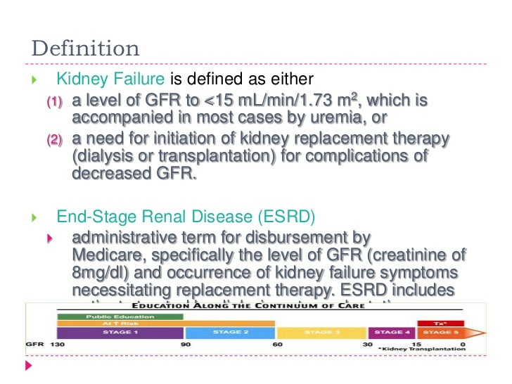 Chronic kidney disease for Farcical failure meaning