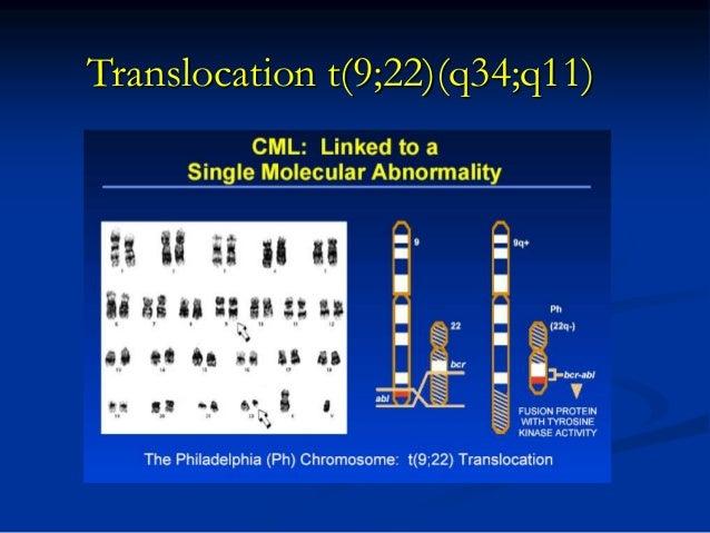 Translocation t(9;22)(q34;q11)