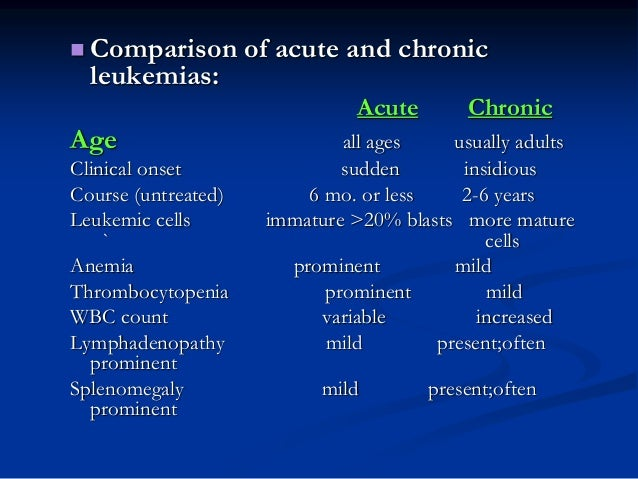  Comparison of acute and chronic leukemias: Acute Chronic Age all ages usually adults Clinical onset sudden insidious Cou...