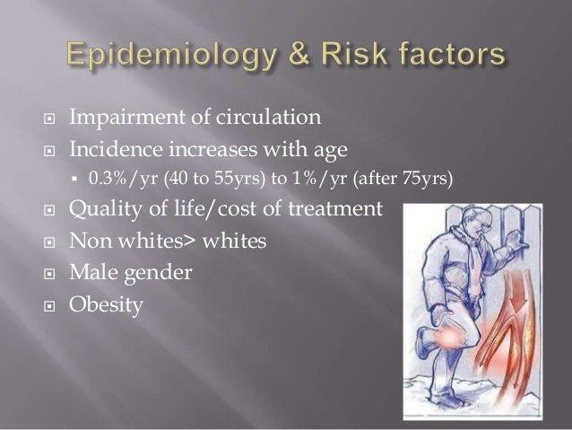 Chronic lower limb ischemia Slide 3