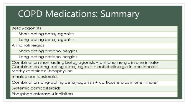 Chronic Obstructive Pulmonary Disease Copd By Dr Kemi Dele