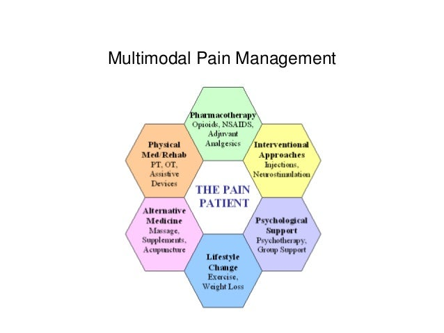 Chronic Pain Mx together with 503633895686668289 furthermore Hci fe03 single quantity as well Visual Analog Scale For Pain additionally Manejo Da Dor   Cateter Peridural Ou Epidural. on visual pain scale