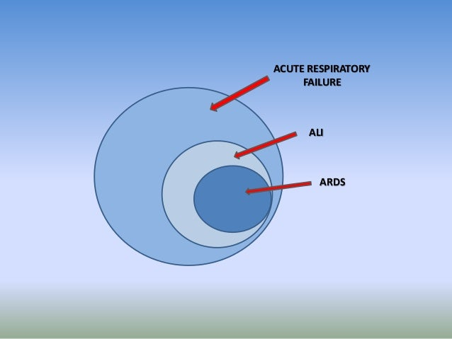 pathogram chronic respiratory failure Respiratory failure is a syndrome in which the respiratory system fails to maintain an adequate gas exchange at rest or during exercise resulting in hypoxemia with or without concomitant hypercarbia.