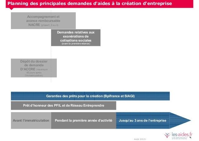 Planning des principales demandes d'aides à la création d'entreprise Août 2015 Jusqu'au 3 ans de l'entrepriseAvant l'immat...