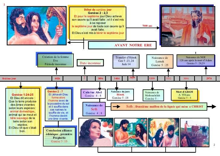 Chronologies Slide 2