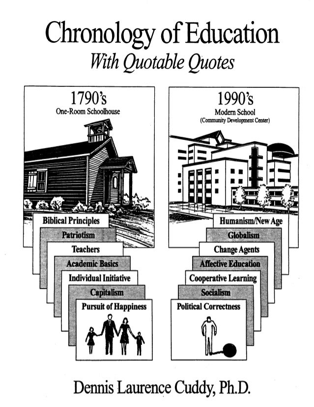 Chronology of Education Rith Quotable Quotes ....................... I >  c Individual Initiative WW04 Change Agents Coop...