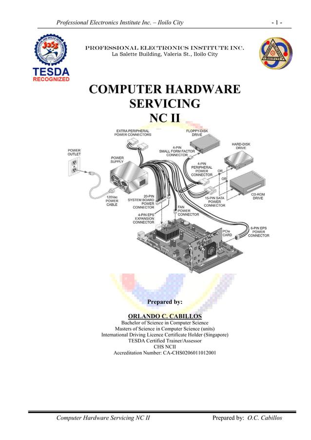 Professional Electronics Institute Inc. – Iloilo City - 1 - Computer Hardware Servicing NC II Prepared by: O.C. Cabillos P...