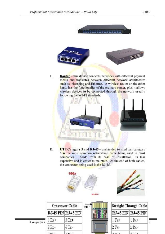 Professional Electronics Institute Inc. – Iloilo City - 30 - Computer Hardware Servicing NC II Prepared by: O.C. Cabillos ...