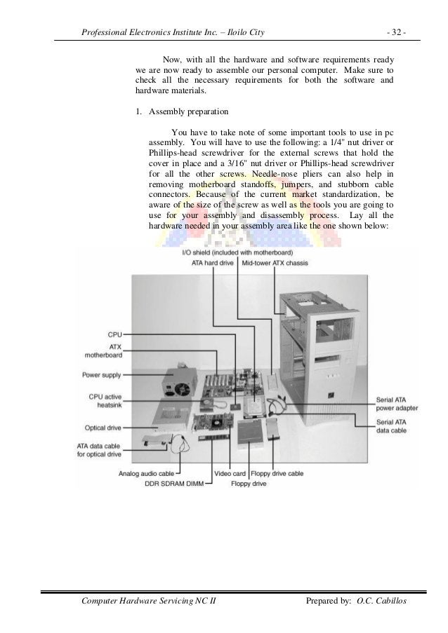 Professional Electronics Institute Inc. – Iloilo City - 32 - Computer Hardware Servicing NC II Prepared by: O.C. Cabillos ...