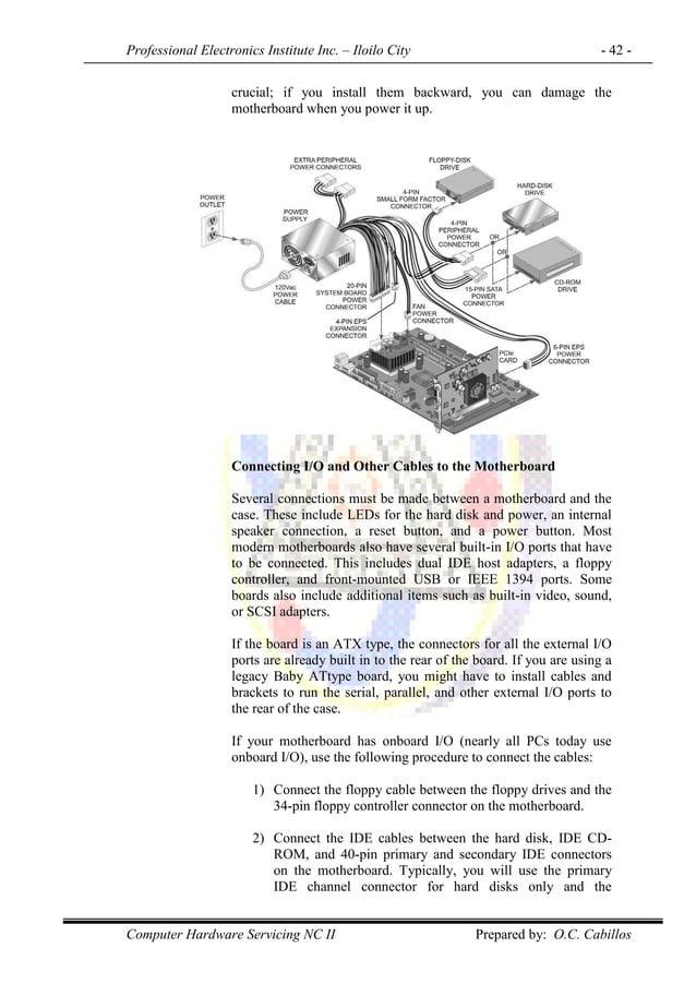 Professional Electronics Institute Inc. – Iloilo City - 42 - Computer Hardware Servicing NC II Prepared by: O.C. Cabillos ...