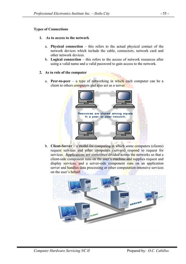 Professional Electronics Institute Inc. – Iloilo City - 55 - Computer Hardware Servicing NC II Prepared by: O.C. Cabillos ...