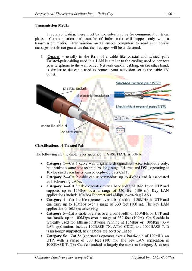 Professional Electronics Institute Inc. – Iloilo City - 56 - Computer Hardware Servicing NC II Prepared by: O.C. Cabillos ...