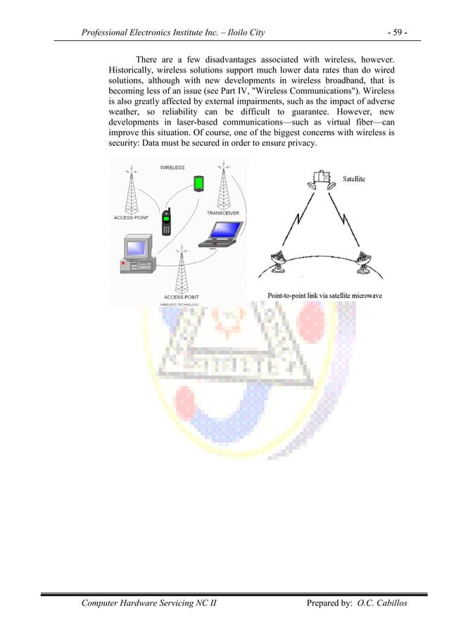 Professional Electronics Institute Inc. – Iloilo City - 59 - Computer Hardware Servicing NC II Prepared by: O.C. Cabillos ...