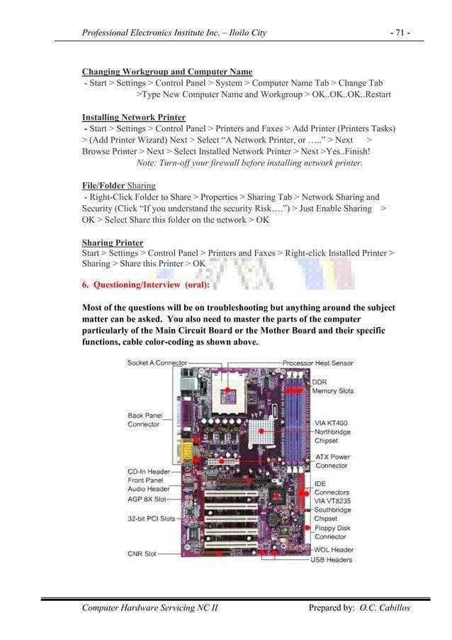 Professional Electronics Institute Inc. – Iloilo City - 71 - Computer Hardware Servicing NC II Prepared by: O.C. Cabillos ...