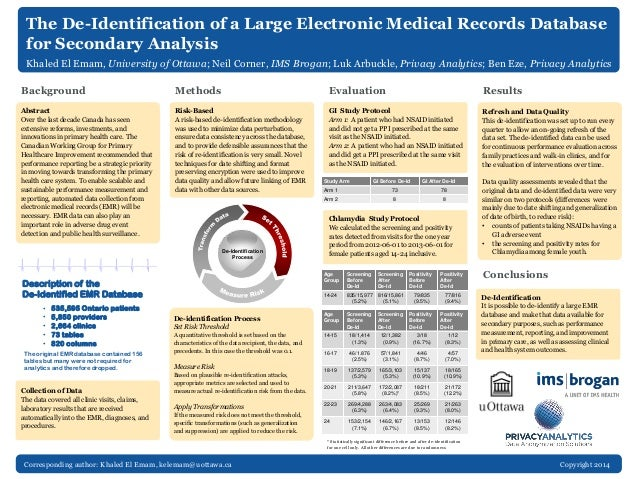 The De-Identification of a Large Electronic Medical Records