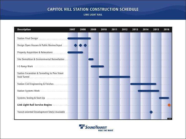 CAPITOL HILL STATION CONSTRUCTION SCHEDULE                                                                                ...
