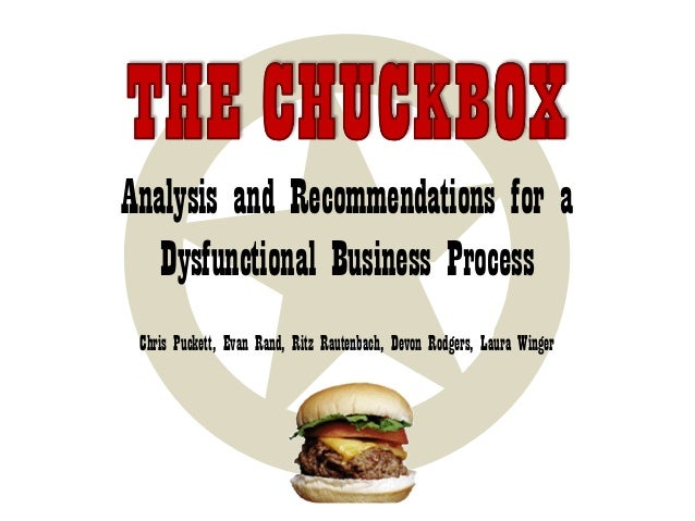 Analysis and Recommendations for aDysfunctional Business ProcessChris Puckett, Evan Rand, Ritz Rautenbach, Devon Rodgers, ...