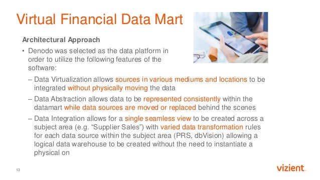 Virtual Financial Data Mart Architectural Approach • Denodo was selected as the data platform in order to utilize the foll...