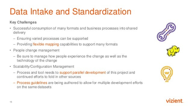 Data Intake and Standardization Key Challenges • Successful consumption of many formats and business processes into shared...