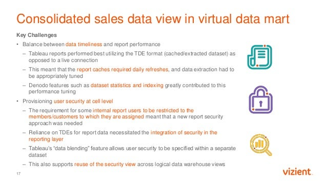 Consolidated sales data view in virtual data mart Key Challenges • Balance between data timeliness and report performance ...