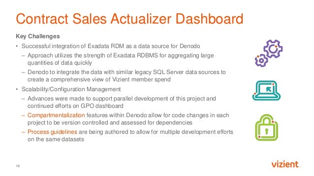 Contract Sales Actualizer Dashboard Key Challenges • Successful integration of Exadata RDM as a data source for Denodo – A...