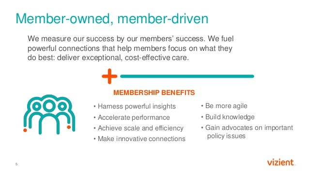 5 MEMBERSHIP BENEFITS • Harness powerful insights • Accelerate performance • Achieve scale and efficiency • Make innovativ...