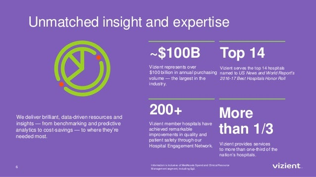 6 Unmatched insight and expertise Top 14 Vizient serves the top 14 hospitals named to US News and World Report's 2016-17 B...