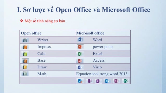Open office & Microsoft office