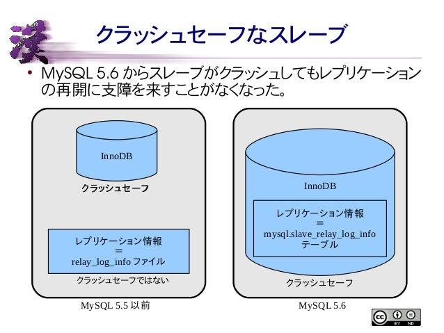 クラッシュセーフなスレーブ  ● MySQL 5.6 からスレーブがクラッシュしてもレプリケーション  の再開に支障を来すことがなくなった。  InnoDB  クラッシュセーフ  レプリケーション情報  =  relay_log_info ファ...