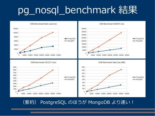 pg_nosql_benchmark 結果 (要約) PostgreSQL のほうが MongoDB より速い!