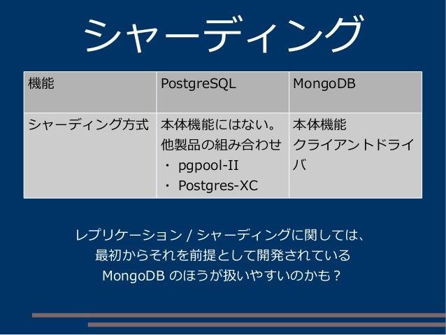 シャーディング 機能 PostgreSQL MongoDB シャーディング方式 本体機能にはない。 他製品の組み合わせ ・ pgpool-II ・ Postgres-XC 本体機能 クライアントドライ バ レプリケーション / シャーディングに...