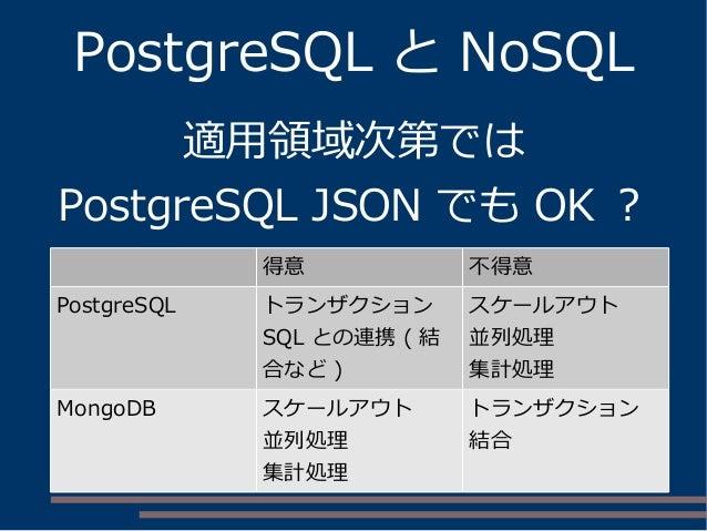 PostgreSQL と NoSQL 得意 不得意 PostgreSQL トランザクション SQL との連携 ( 結 合など ) スケールアウト 並列処理 集計処理 MongoDB スケールアウト 並列処理 集計処理 トランザクション 結合 適...