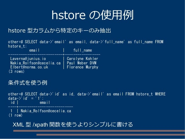 hstore の使用例 hstore 型カラムから特定のキーのみ抽出 other=# SELECT data->'email' as email, data->'full_name' as full_name FROM hstore_t; em...