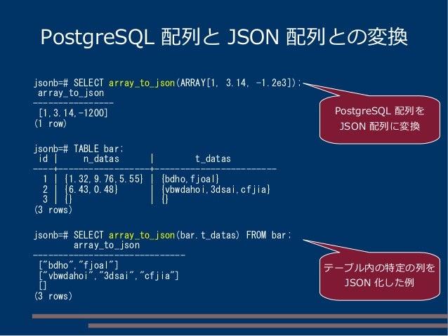 PostgreSQL 配列と JSON 配列との変換 jsonb=# SELECT array_to_json(ARRAY[1, 3.14, -1.2e3]); array_to_json ---------------- [1,3.14,-1...