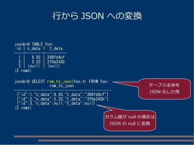 行から JSON への変換 jsonb=# TABLE foo; id | n_data | t_data ----+--------+---------- 1 | 8.93 | 366fd4cf 2 | 5.23 | 3f0a243b 3 |...