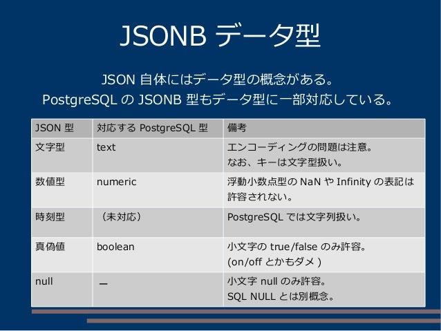 JSONB データ型 JSON 自体にはデータ型の概念がある。 PostgreSQL の JSONB 型もデータ型に一部対応している。 JSON 型 対応する PostgreSQL 型 備考 文字型 text エンコーディングの問題は注意。 な...