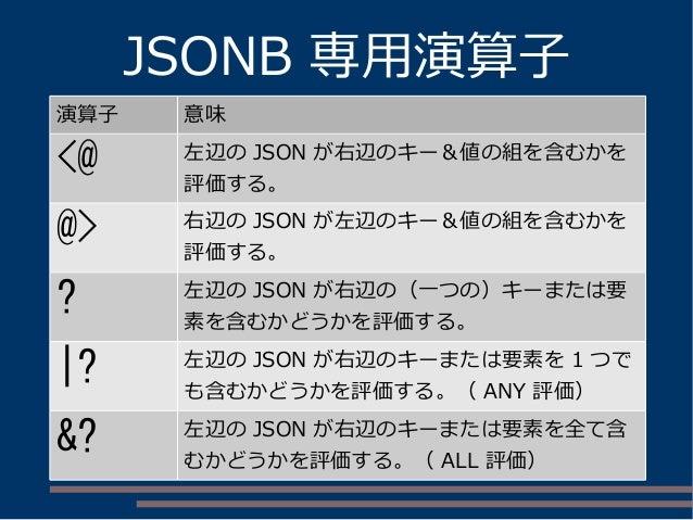 JSONB 専用演算子 演算子 意味 <@ 左辺の JSON が右辺のキー&値の組を含むかを 評価する。 @> 右辺の JSON が左辺のキー&値の組を含むかを 評価する。 ? 左辺の JSON が右辺の(一つの)キーまたは要 素を含むかどうか...