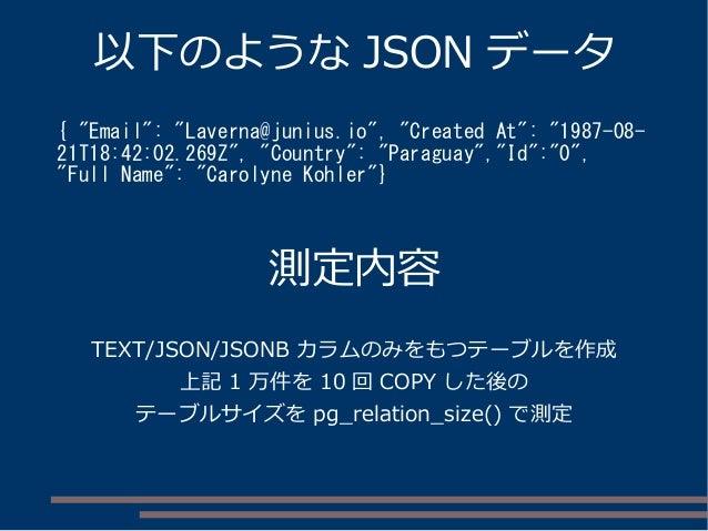 """以下のような JSON データ { """"Email"""": """"Laverna@junius.io"""", """"Created At"""": """"1987-08- 21T18:42:02.269Z"""", """"Country"""": """"Paraguay"""",""""Id"""":""""0"""",..."""