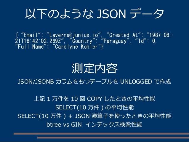 """以下のような JSON データ { """"Email"""": """"Laverna@junius.io"""", """"Created At"""": """"1987-08- 21T18:42:02.269Z"""", """"Country"""": """"Paraguay"""", """"Id"""": 0,..."""