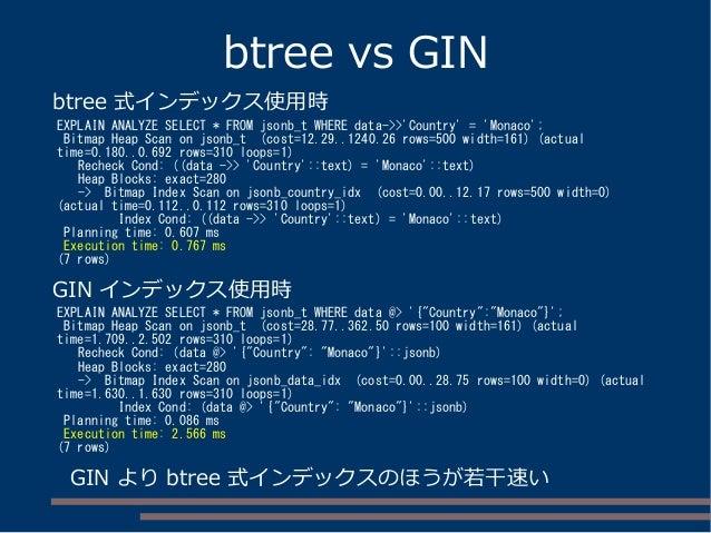 btree vs GIN EXPLAIN ANALYZE SELECT * FROM jsonb_t WHERE data->>'Country' = 'Monaco'; Bitmap Heap Scan on jsonb_t (cost=12...